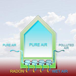 House Demonstration of Radon